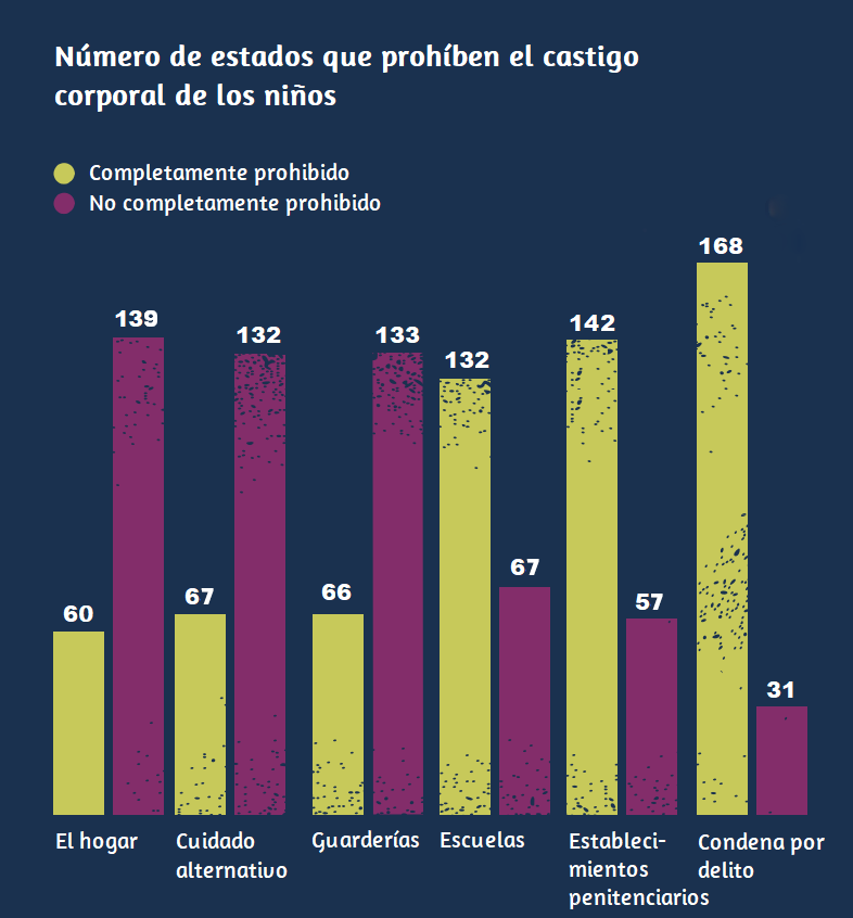 ES-bar-chart-2020-05