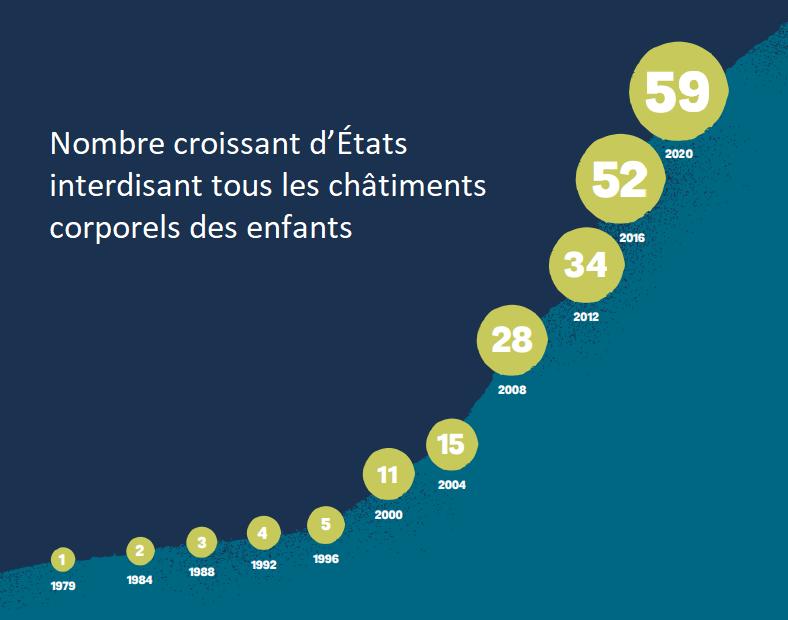 FR-accelerating-graph-2020-02