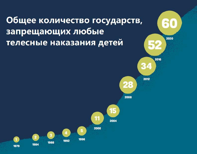 RU-accelerating-graph-2020-05