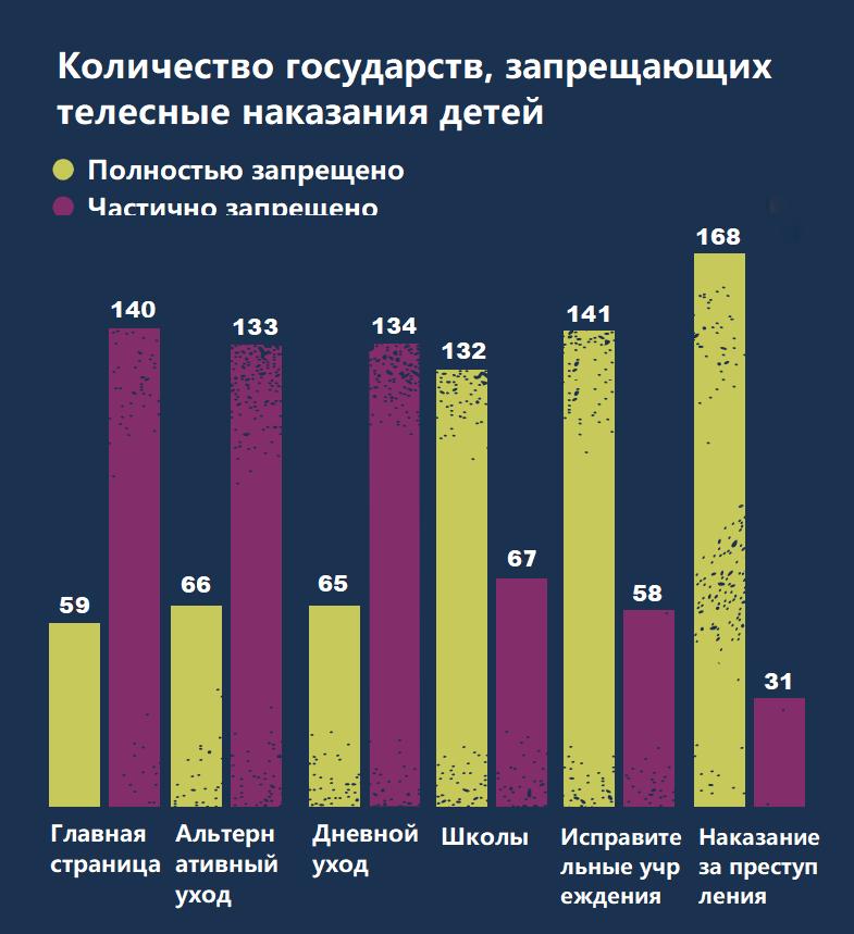 RU-bar-chart-2020-02