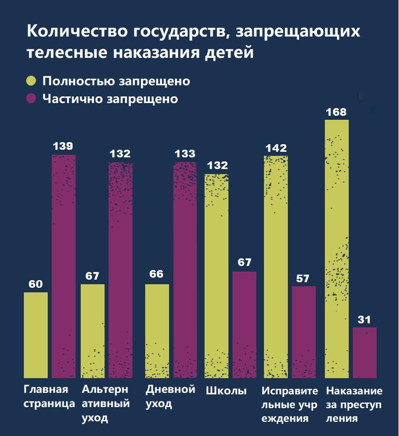 RU-bar-chart-2020-05