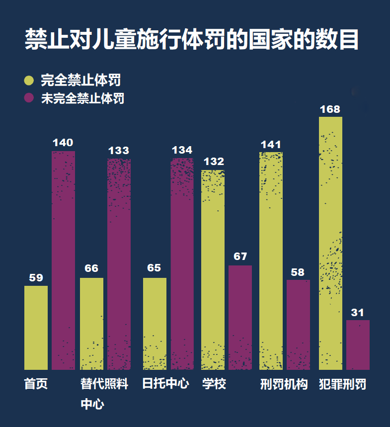 ZH-bar-chart-2020-02