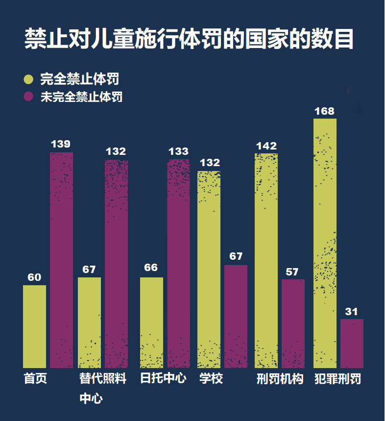ZH-bar-chart-2020-05