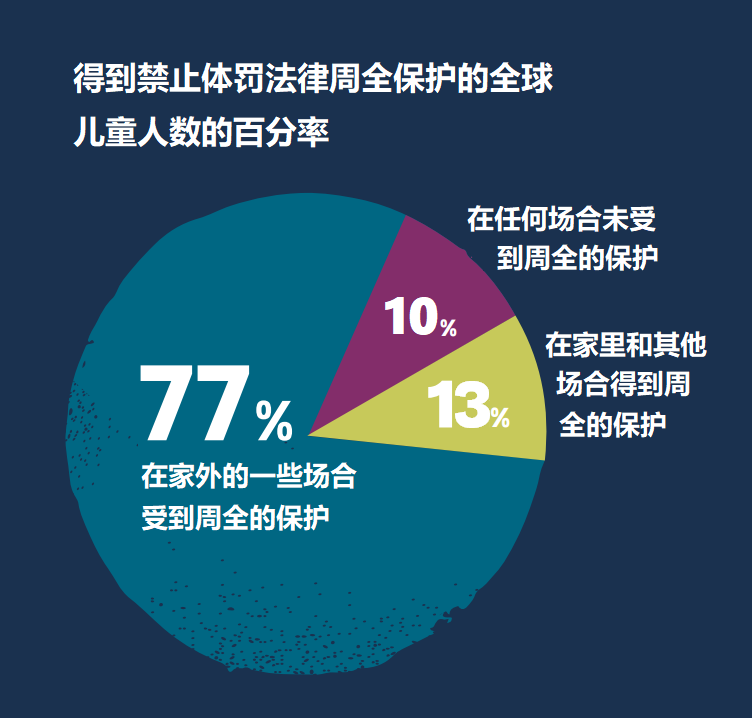 ZH-pie-chart-2020-02
